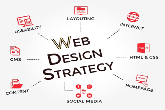 Web Design Strategy